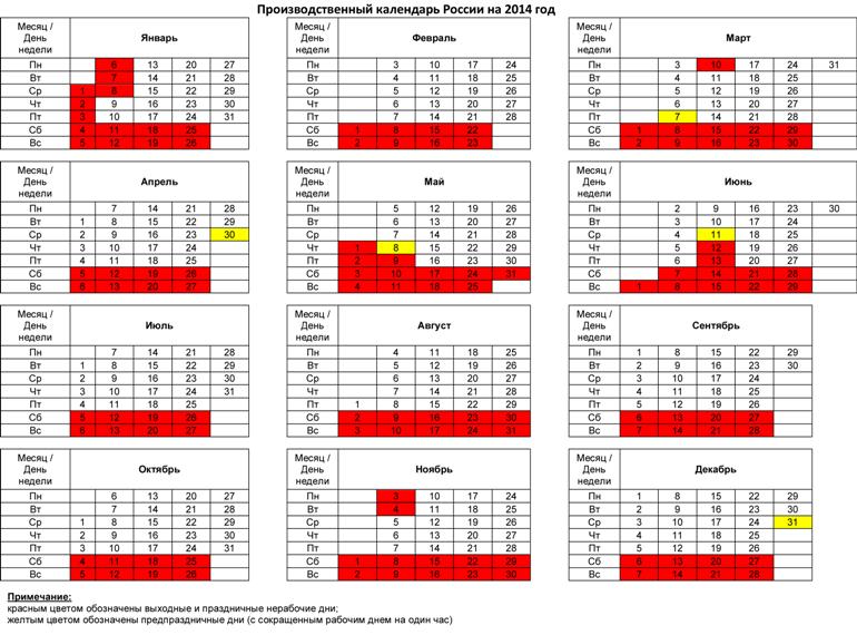 продуктов Дубае производственный календарь 2007г при шестидневной рабочей бусы браслеты для
